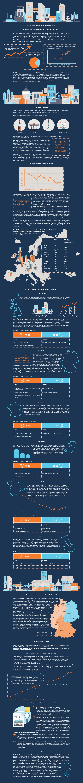 Bild  homeday infografik immomarktde 72dpi Studie Wohneigentum: So viel haben die Deutschen