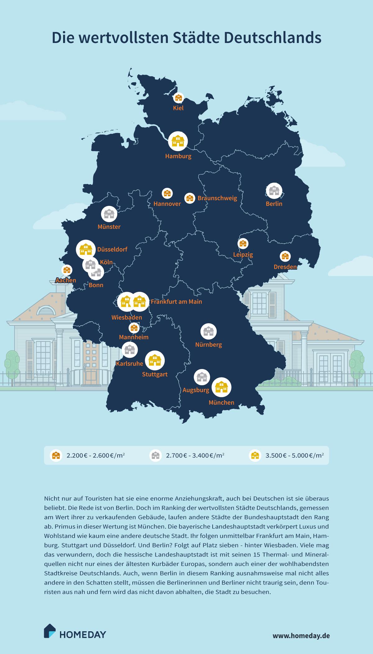 Hier würden Sie das Bild einer Infografik zum Thema die wertvollsten Städte Deutschlands sehen.