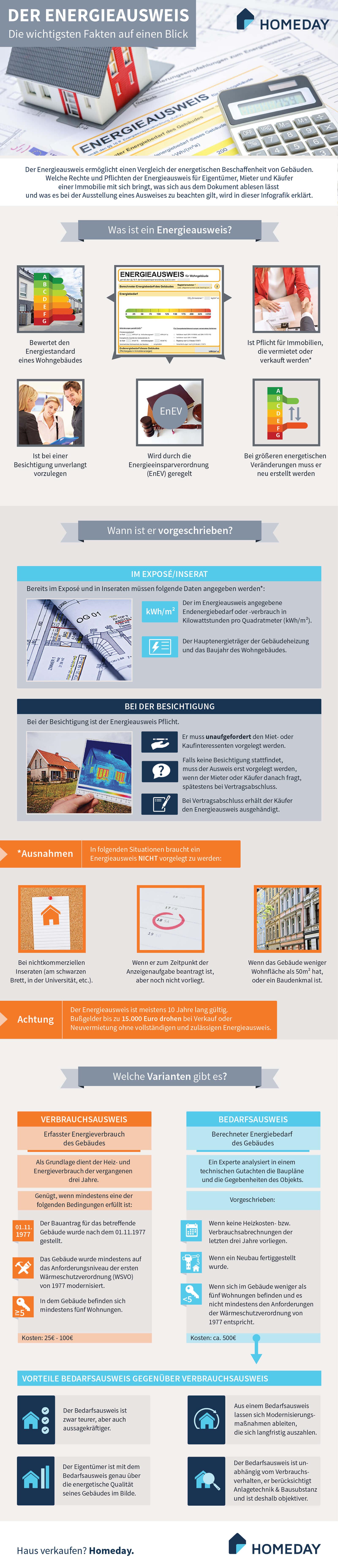energieausweis-infografik
